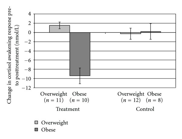 mindfulness-and-weight-loss