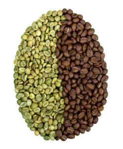 Green coffee beans lower blood pressure