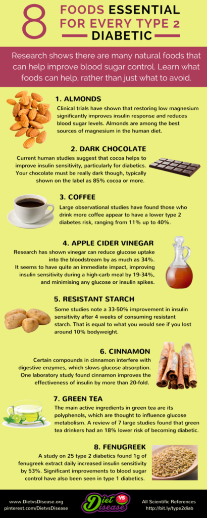 Foods That Can Cause Type  Diabetes