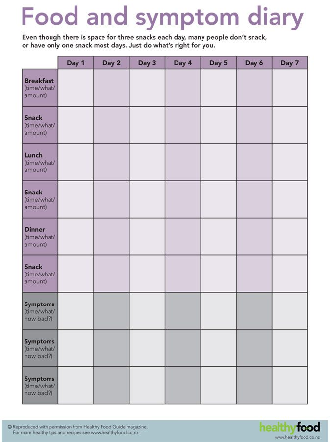 Fabuleux 7-Day Low FODMAP Diet Plan For IBS (+ Printable PDF) WV12
