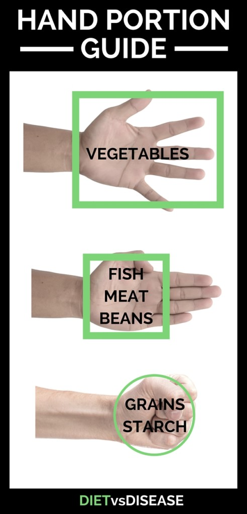 Hand portion guide for food servings