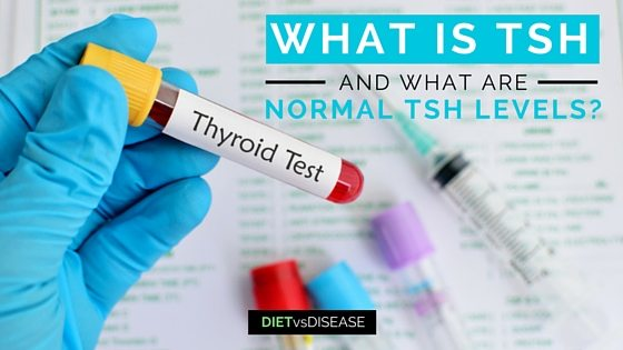 What Is TSH and What Are Normal TSH Levels