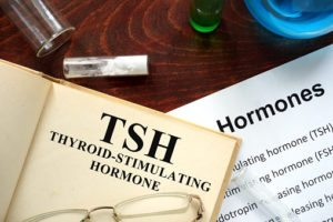 TSH for Hashimotos disease and hypothyroidism