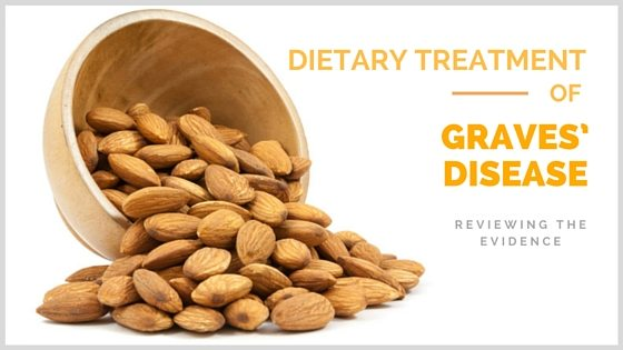 Dietary treatment of Graves