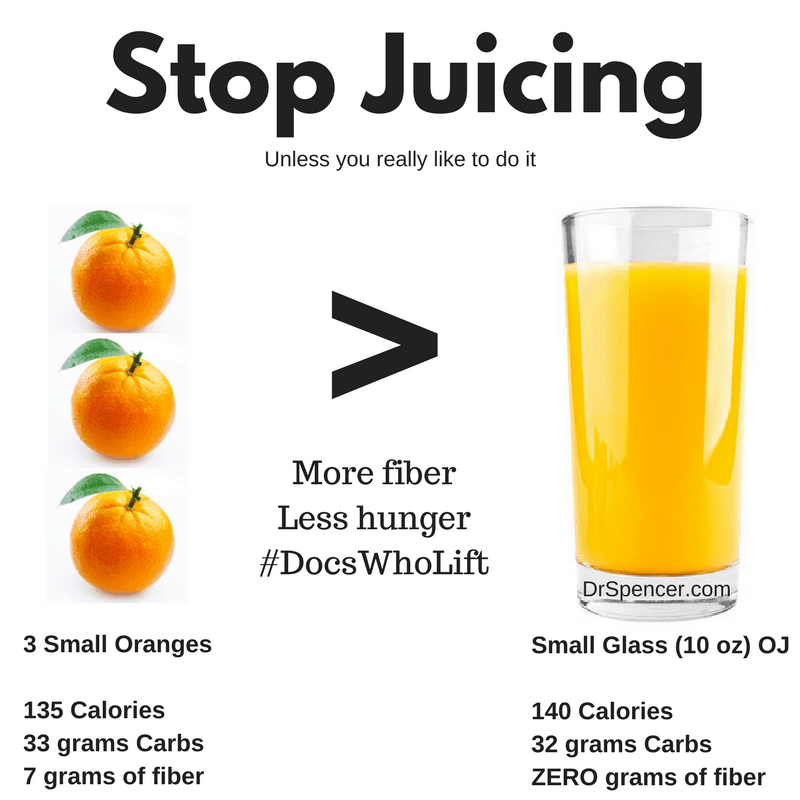 Juicing Is Not Healthier