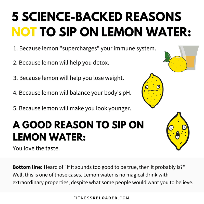 Lemon Water Is Tasty… Not Magical