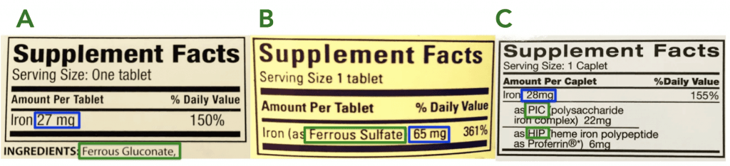 Recommended Dosages