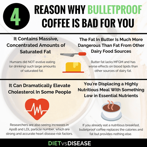 why bulletproof coffee is bad for you