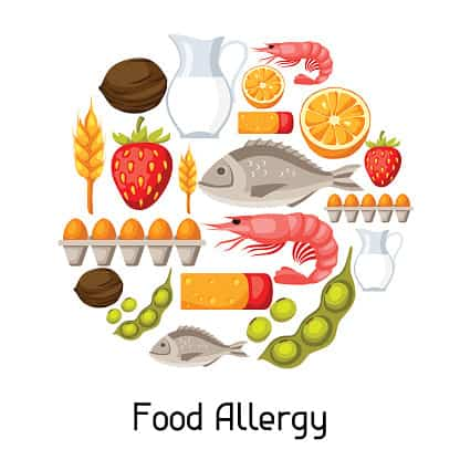 Food Intolerance vs. Food Allergy