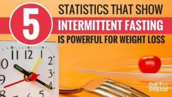 5 Statistics That Show Why Intermittent Fasting Is Powerful For Weight Loss