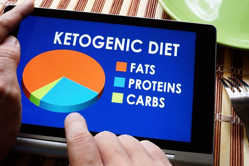 ketogenic diet is a weight loss fad