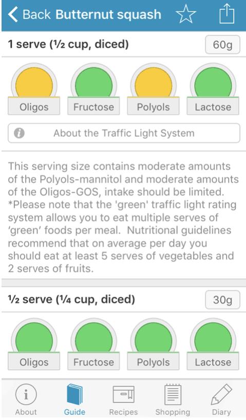 butternut squash monash fodmap app example