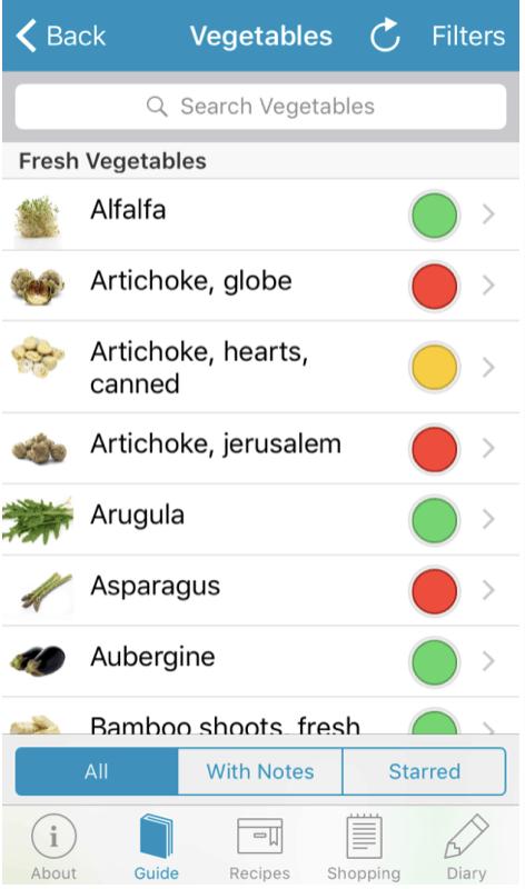 Monash FODMAP app vegetables category