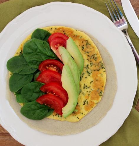 Low FODMAP Breakfast Wrap