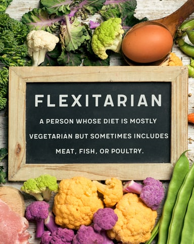 How to Become Flexitarian