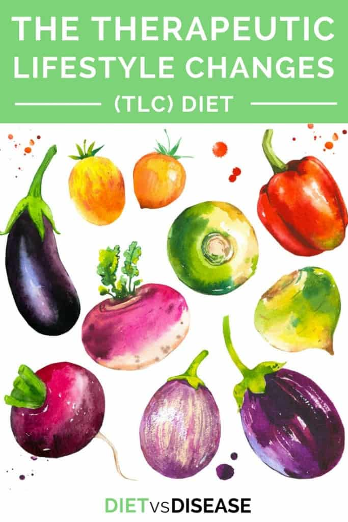 The Therapeutic Lifestyle Changes (TLC) Diet (1)